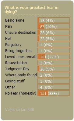 October 2010 Poll