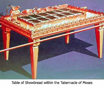 Table of Showbread