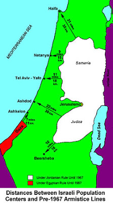 Israeli Population Center Distances