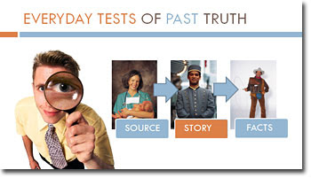Everyday Tests of Past Truth