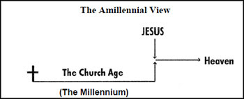 Amillennial View of End Time Events