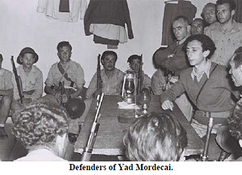 Defenders of Yad Mordecai