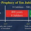 The Prophecy of the Ten Jubilees