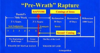 The Pre-Wrath Rapture